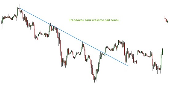 trading - downtrend