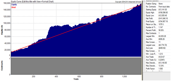 equity-curve-monte-carlo-trading