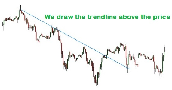Downtrend, trend line and crossing signalling transition to uptrend